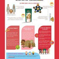 Los tamales y la Candelaria