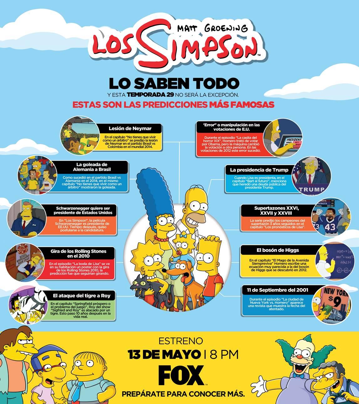 ¿En verdad hoy es el cumpleaños de Homero Simpson?